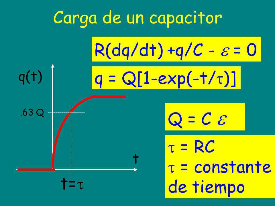 Carga de un capacitor R(dq/dt) +q/C -  = 0 q = Q[1-exp(-t/)] Q = C 